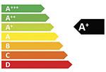 Les différentes classes énergétiques