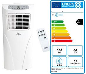 Les caractéristiques évaluées pour les climatiseurs