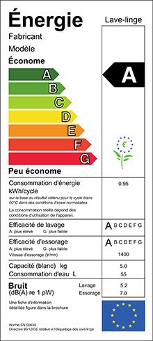 Exemple d'étiquette énergie pour un lave-linge