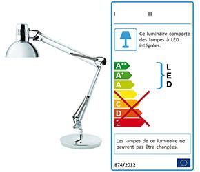 Les caractéristiques évaluées pour les lampes électriques