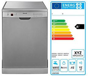 Les caractéristiques évaluées pour les lave-vaisselle
