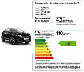 Les caractéristiques évaluées pour les voitures