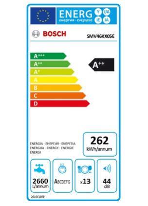 Bosch SMV46KX05E consommation énergétique