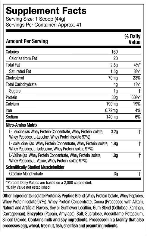 valeurs nutritionnelles de la whey nitro tech de muscle tech